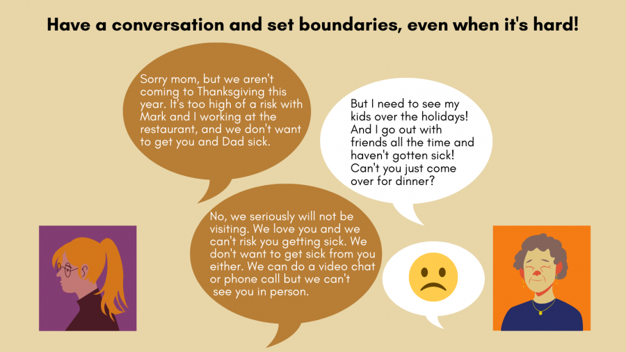 "Have a conversation and set boundaries, even when it's hard! Household 1 says, Sorry mom, but we aren't  coming to Thanksgiving this year. It's too high of a risk with Mark and I working at the restaurant, and we don't want to get you and Dad sick."" Household 3 says, ""But I need to see my kids over the holidays! And I go out with friends all the time and haven't gotten sick! Can't you just come over for dinner?"" Household 1 says, ""No, we seriously will not be visiting. We love you and we can't risk you getting sick. We don't want to get sick from you either. We can do a video chat or phone call but we can't  see you in person."""