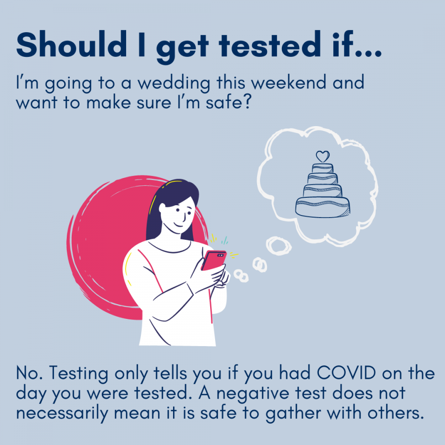 Should I get tested if...I'm going to a wedding this weekend and want to make sure I'm safe?No. Testing only tells you if you had COVID on the day you were tested. A negative test does not necessarily mean it is safe to gather with others.
