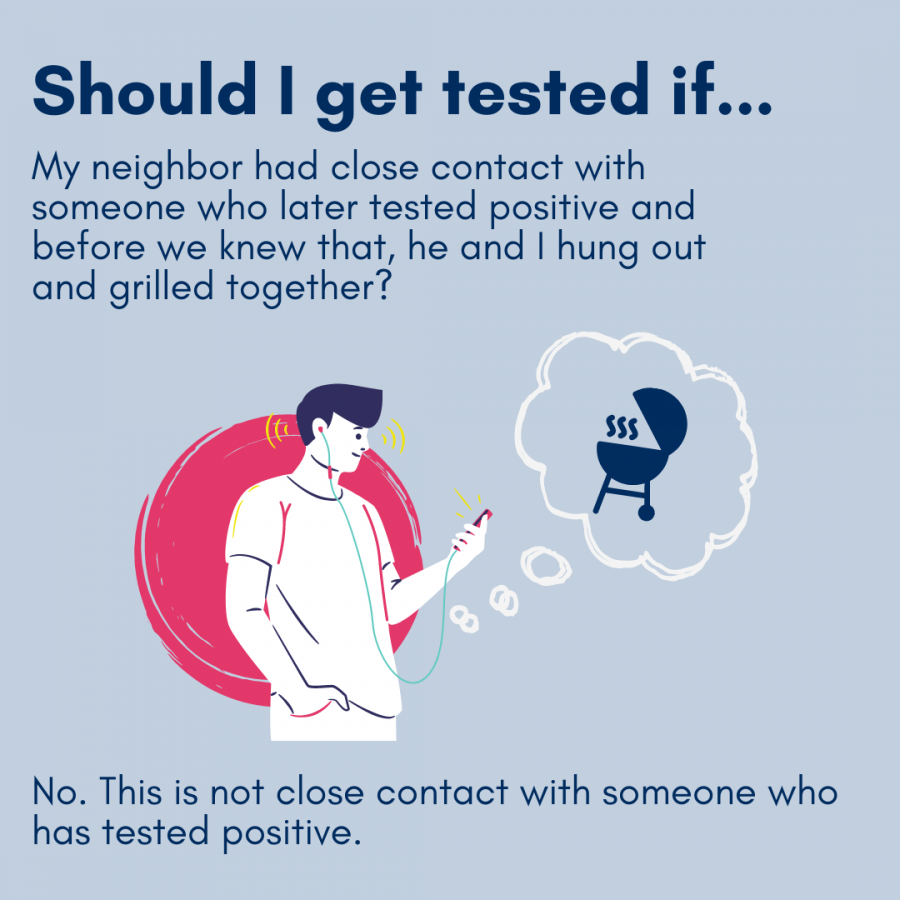 Should I get tested if...My neighbor had close contact with someone who later tested positive and before we knew that, he and I hung out and grilled together?No. This is not close contact with someone who has tested positive.